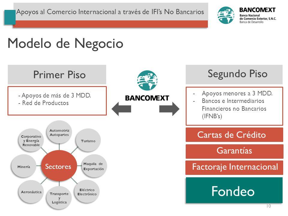 Factoraje Internacional