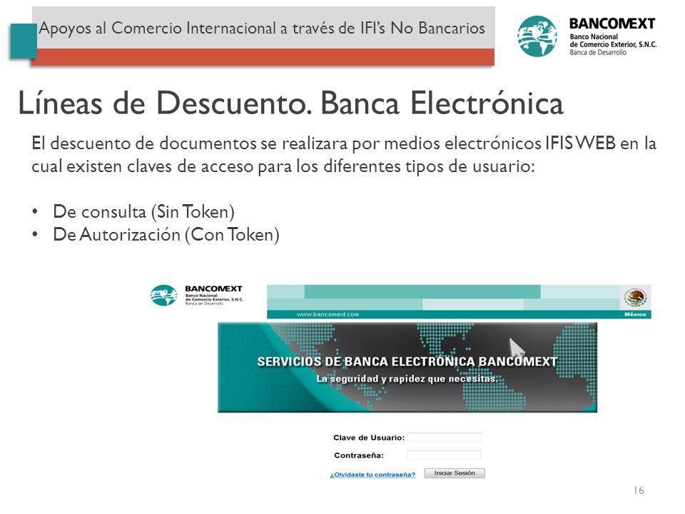Líneas de Descuento. Banca Electrónica