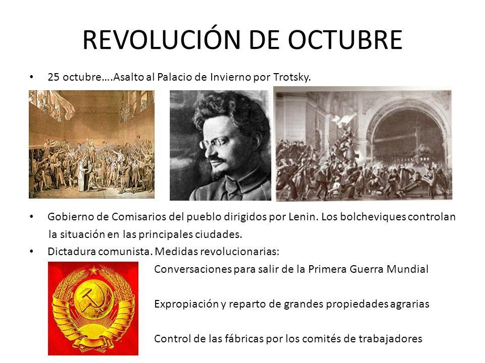 REVOLUCIÓN DE OCTUBRE 25 octubre….Asalto al Palacio de Invierno por Trotsky.
