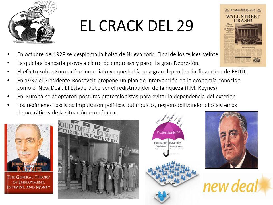 EL CRACK DEL 29 En octubre de 1929 se desploma la bolsa de Nueva York. Final de los felices veinte.
