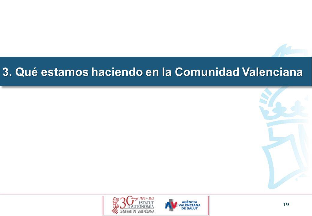 3. Qué estamos haciendo en la Comunidad Valenciana