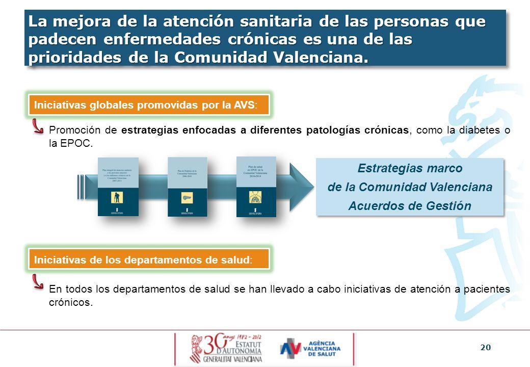 de la Comunidad Valenciana