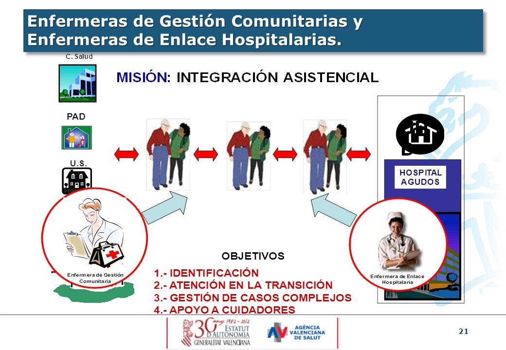 Enfermeras de Gestión Comunitarias y Enfermeras de Enlace Hospitalarias.