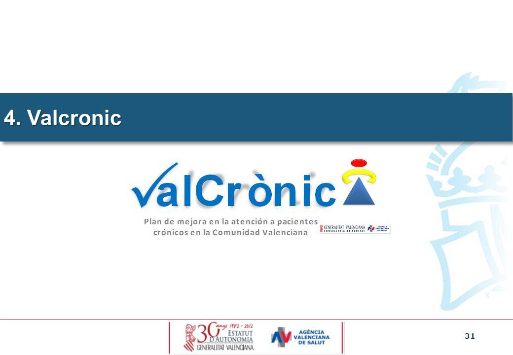 4. Valcronic Fases del Plan de Crónicos 31