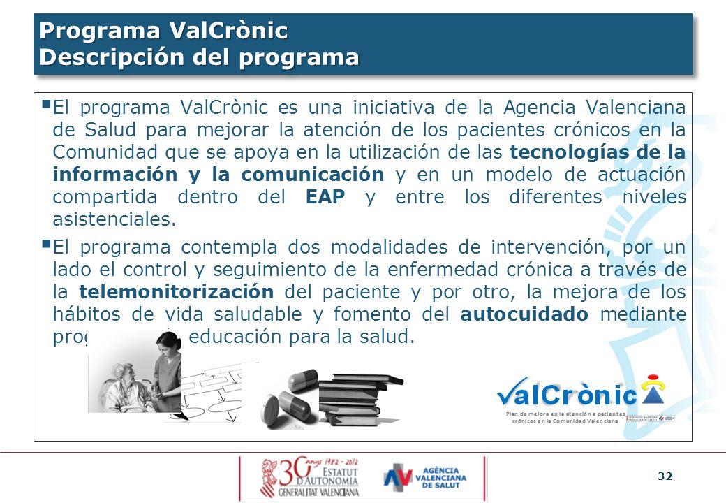 Programa ValCrònic Descripción del programa
