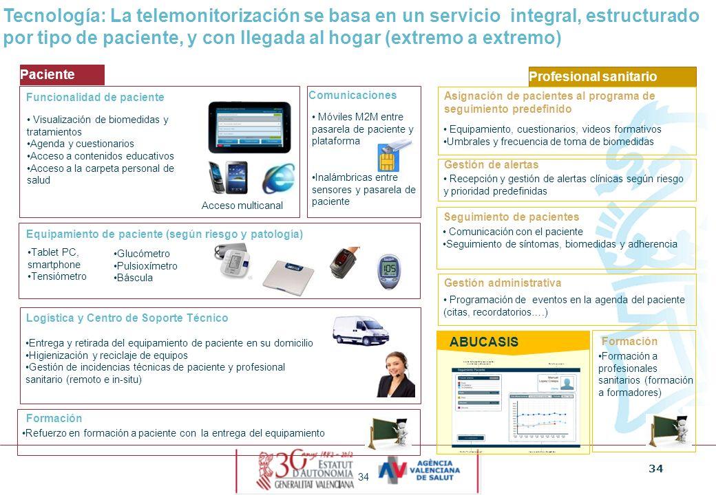Tecnología: La telemonitorización se basa en un servicio integral, estructurado por tipo de paciente, y con llegada al hogar (extremo a extremo)