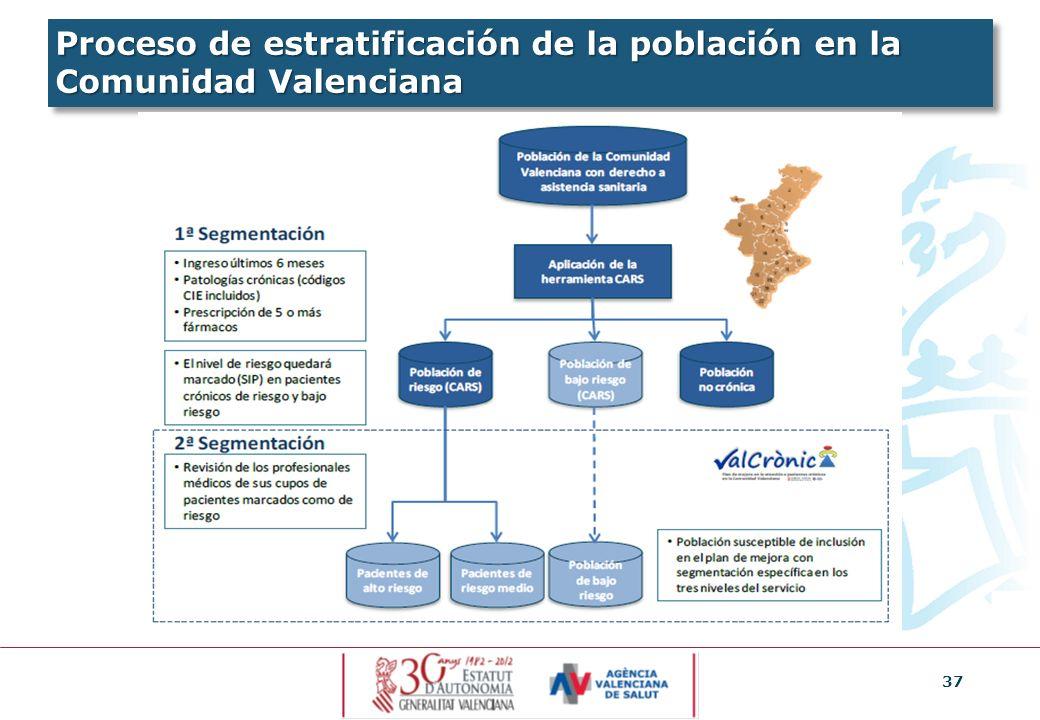 Proceso de estratificación de la población en la Comunidad Valenciana