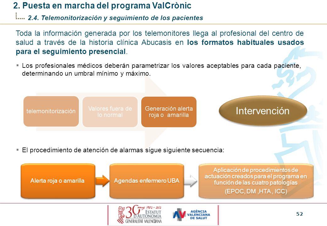 Intervención 2. Puesta en marcha del programa ValCrònic