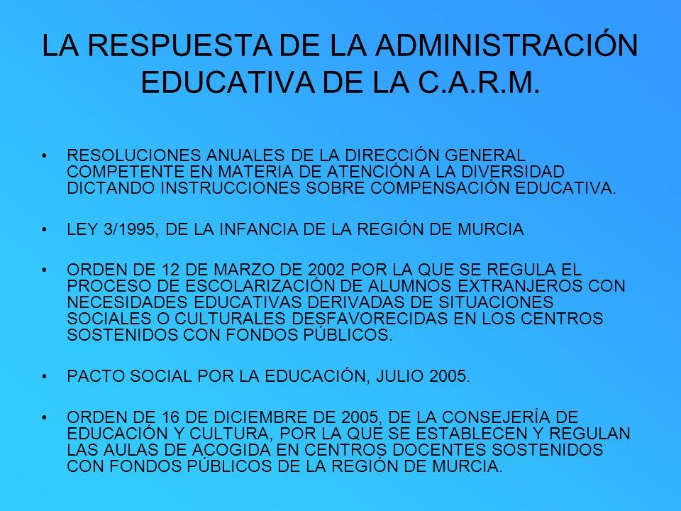 LA RESPUESTA DE LA ADMINISTRACIÓN EDUCATIVA DE LA C.A.R.M.