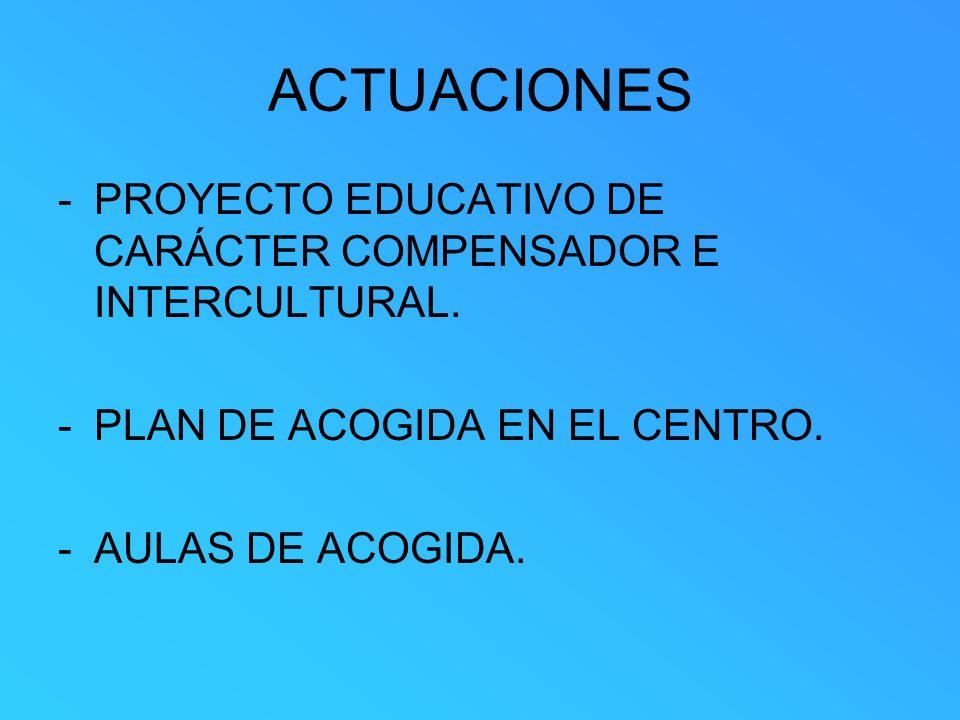 ACTUACIONES PROYECTO EDUCATIVO DE CARÁCTER COMPENSADOR E INTERCULTURAL. PLAN DE ACOGIDA EN EL CENTRO.