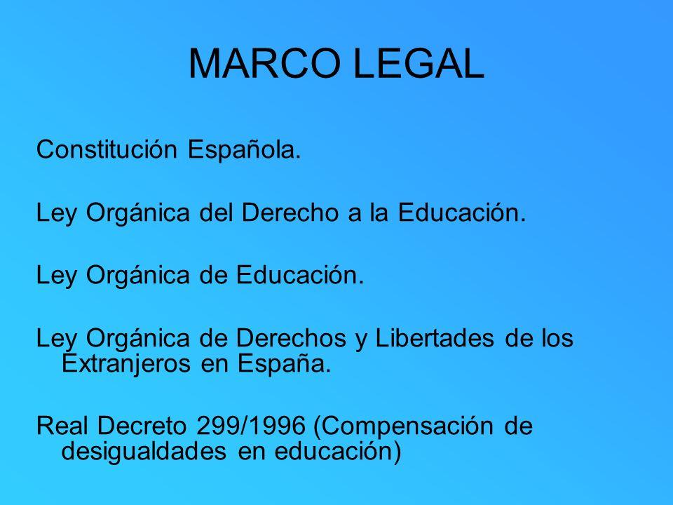 MARCO LEGAL Constitución Española.
