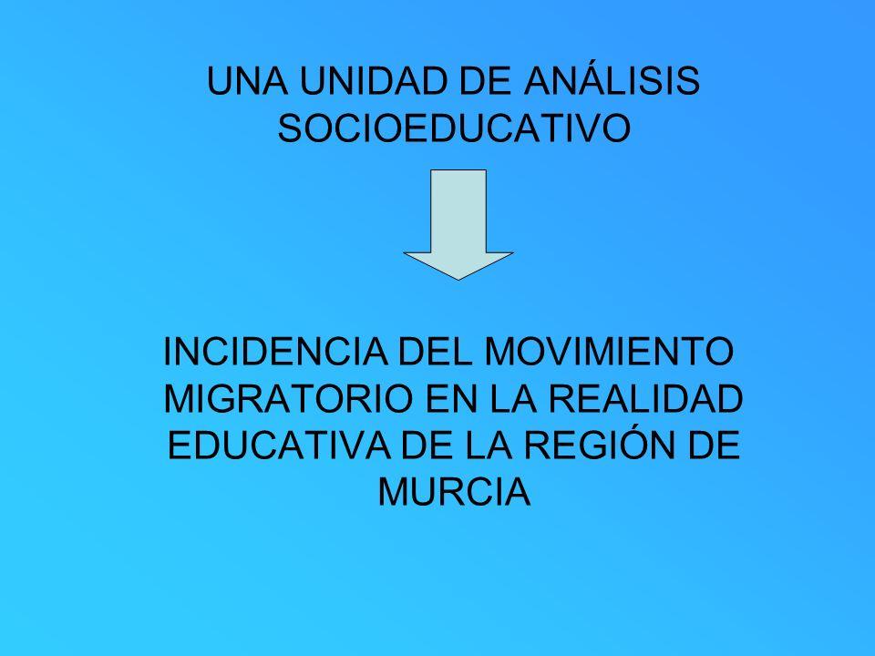 UNA UNIDAD DE ANÁLISIS SOCIOEDUCATIVO
