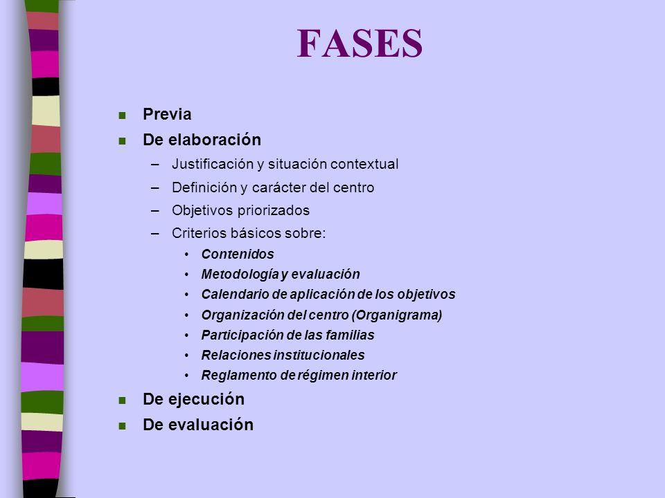 FASES Previa De elaboración De ejecución De evaluación