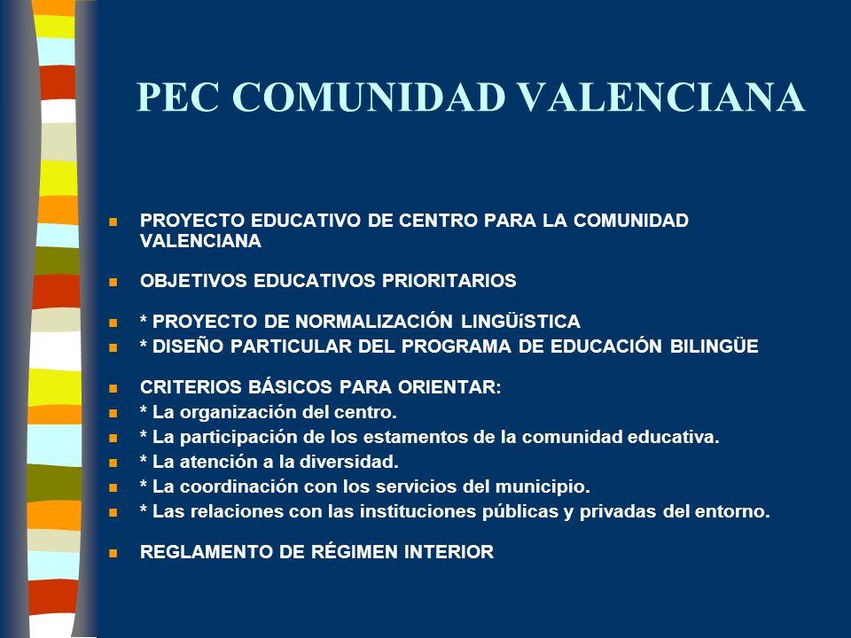 PEC COMUNIDAD VALENCIANA