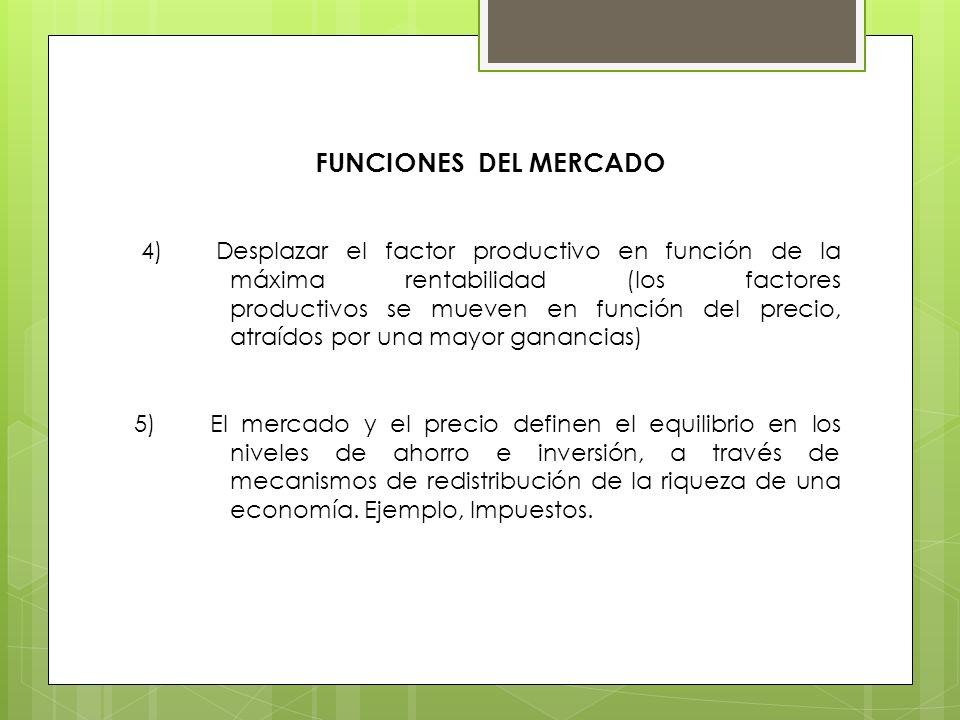 FUNCIONES DEL MERCADO