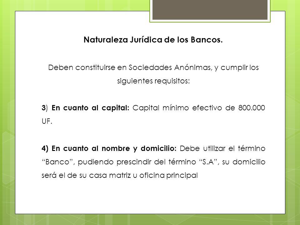 Naturaleza Jurídica de los Bancos.