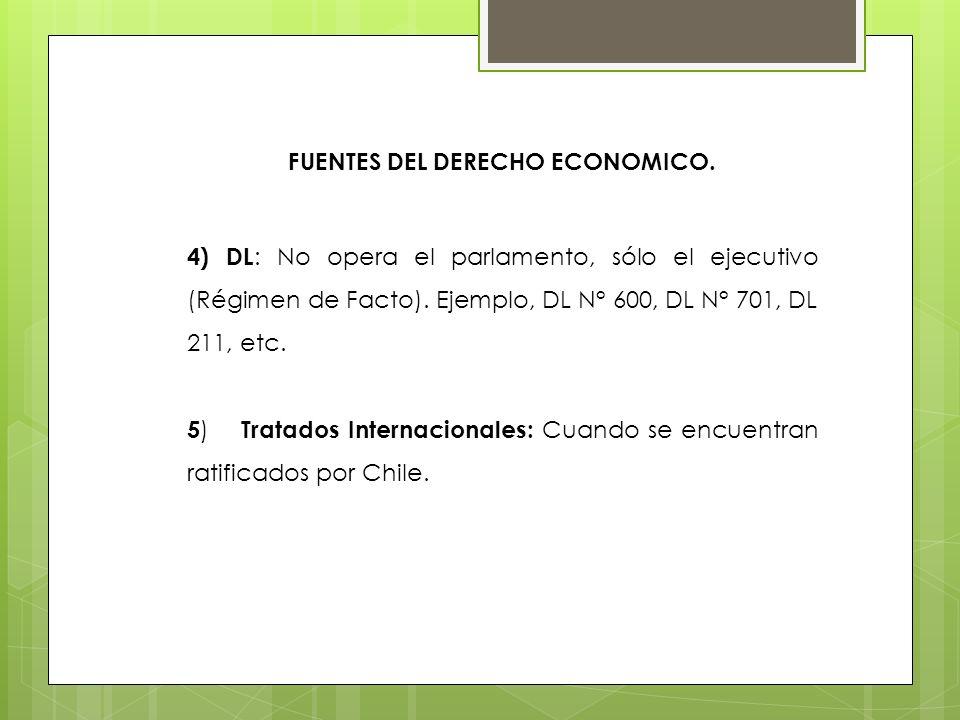 FUENTES DEL DERECHO ECONOMICO.