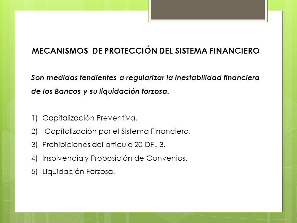 Mecanismos de Protección del Sistema Financiero