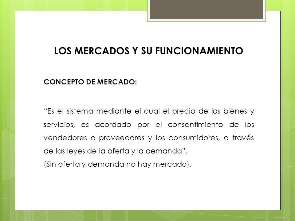 LOS MERCADOS Y SU FUNCIONAMIENTO