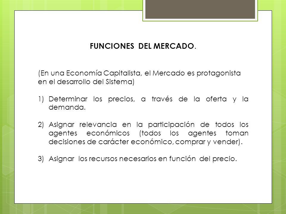 FUNCIONES DEL MERCADO.(En una Economía Capitalista, el Mercado es protagonista en el desarrollo del Sistema)