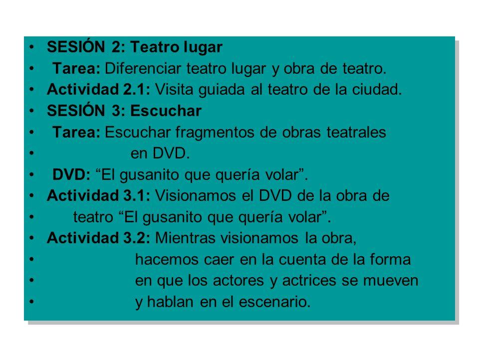 SESIÓN 2: Teatro lugarTarea: Diferenciar teatro lugar y obra de teatro. Actividad 2.1: Visita guiada al teatro de la ciudad.