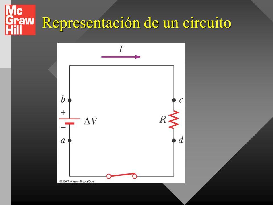 Representación de un circuito