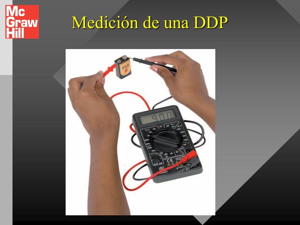 Medición de una DDP