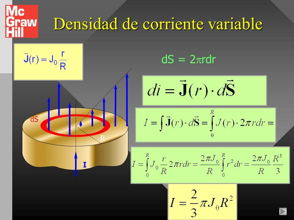Densidad de corriente variable