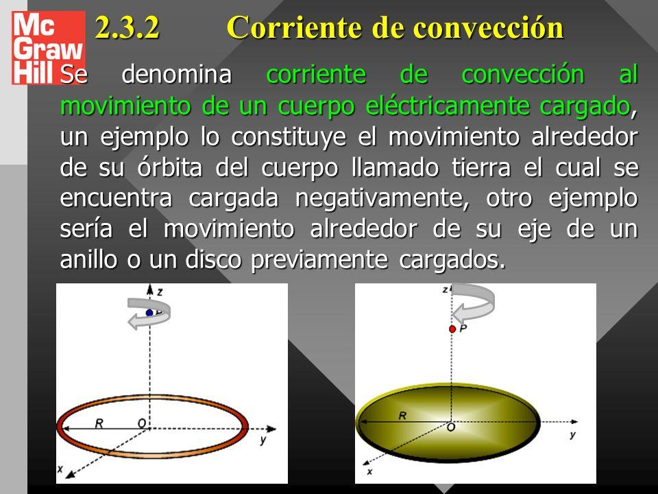 2.3.2 Corriente de convección