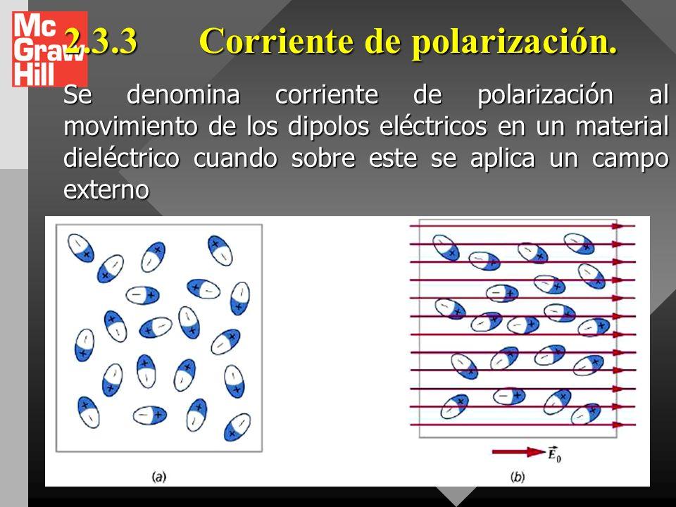 2.3.3 Corriente de polarización.
