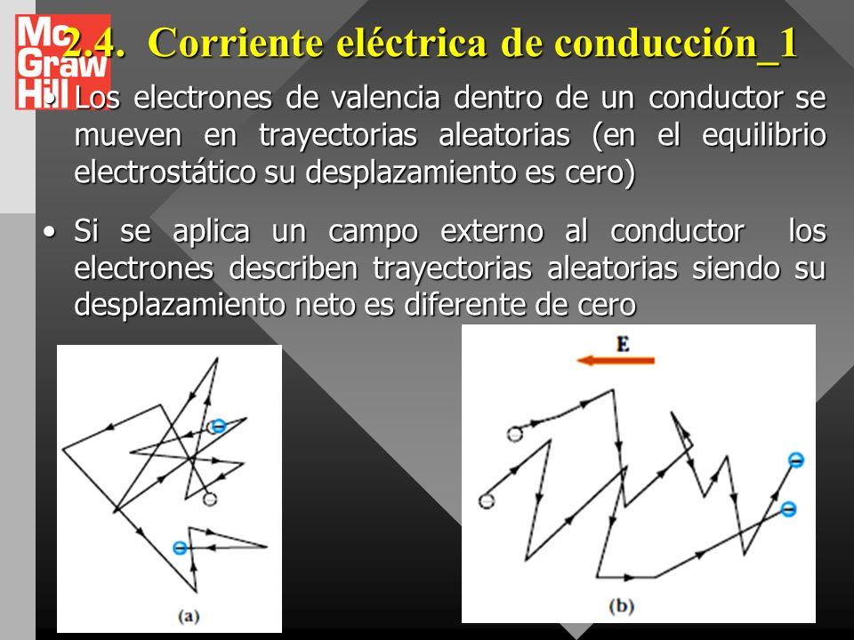 2.4. Corriente eléctrica de conducción_1