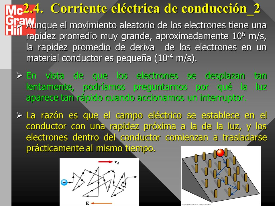 2.4. Corriente eléctrica de conducción_2