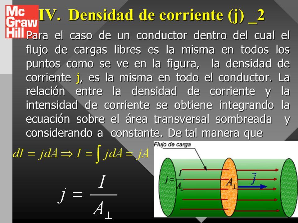 IV. Densidad de corriente (j) _2