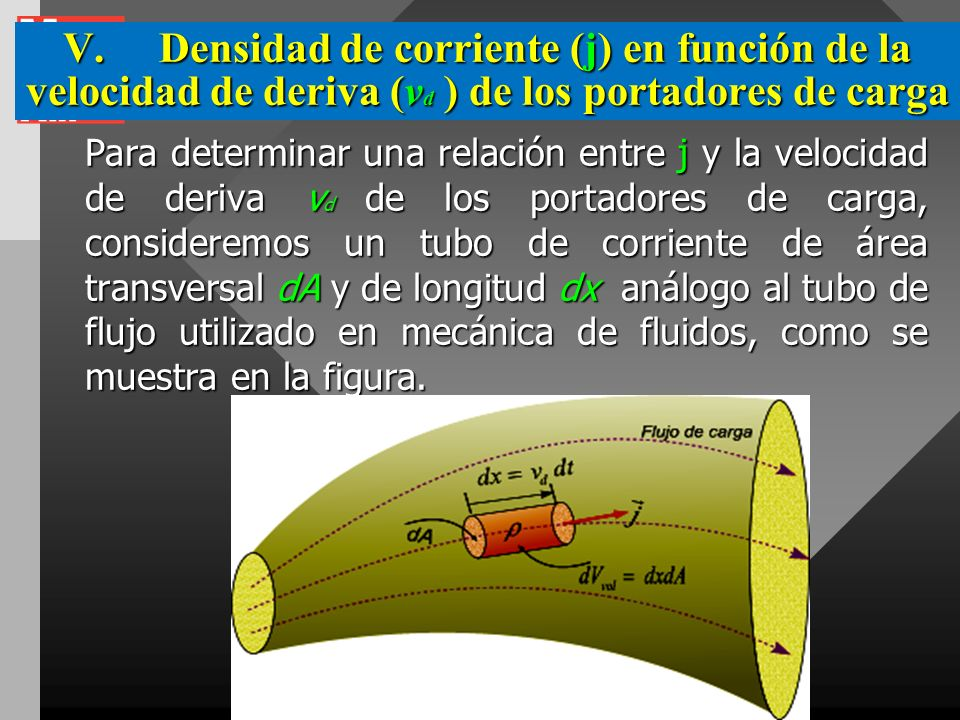 V. Densidad de corriente (j) en función de la velocidad de deriva (vd ) de los portadores de carga