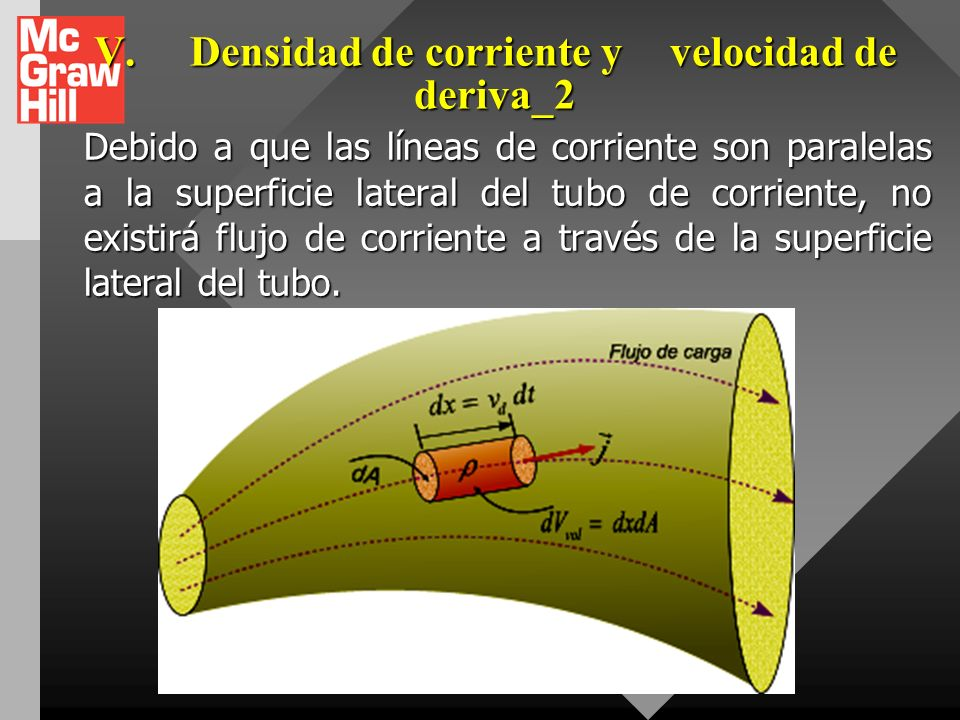V. Densidad de corriente y velocidad de deriva_2