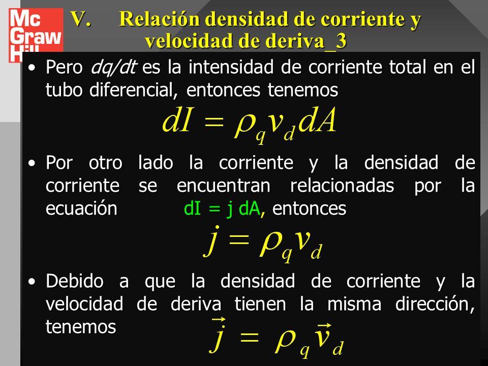 V. Relación densidad de corriente y velocidad de deriva_3