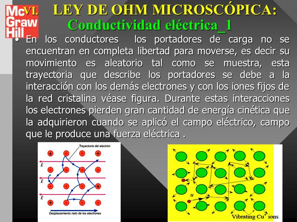 VI. LEY DE OHM MICROSCÓPICA: Conductividad eléctrica_1