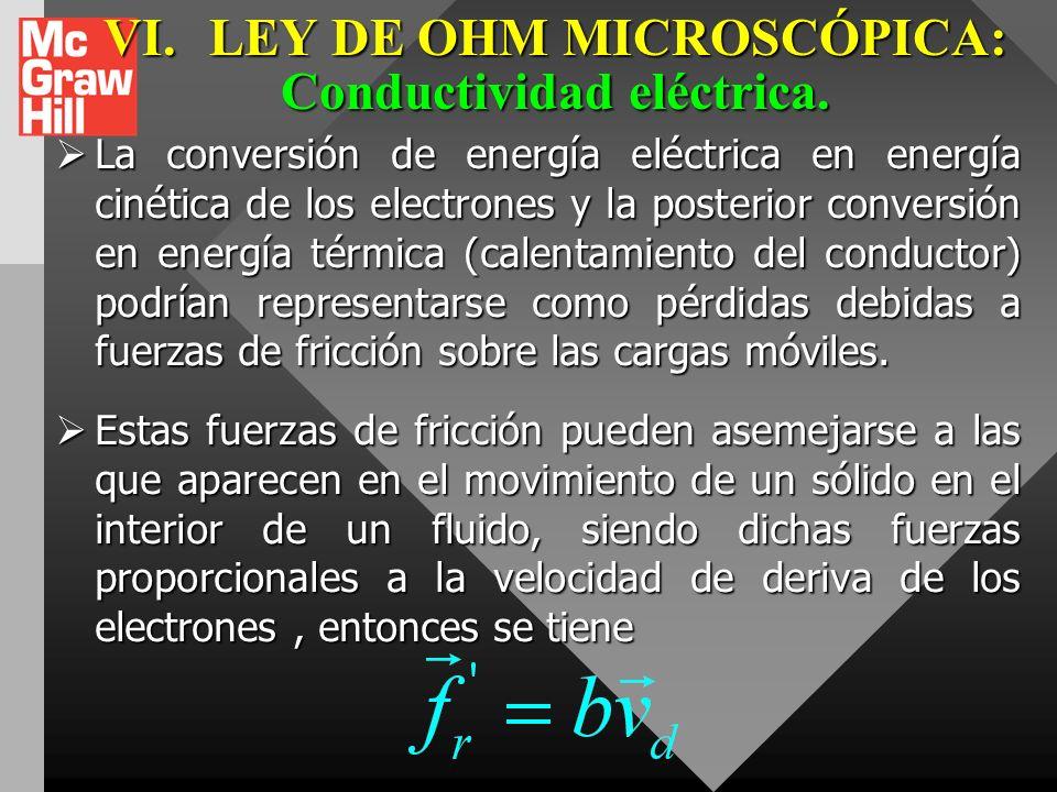VI. LEY DE OHM MICROSCÓPICA: Conductividad eléctrica.