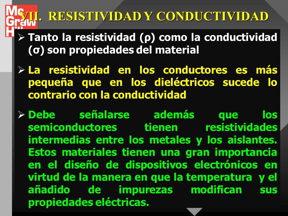 VII. RESISTIVIDAD Y CONDUCTIVIDAD