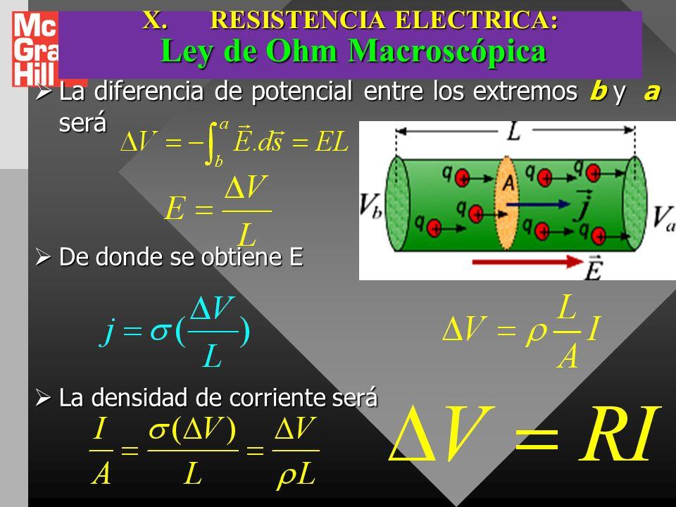 X. RESISTENCIA ELECTRICA: Ley de Ohm Macroscópica