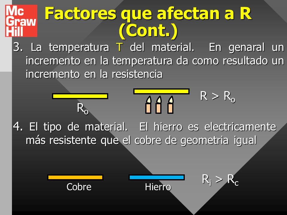 Factores que afectan a R (Cont.)