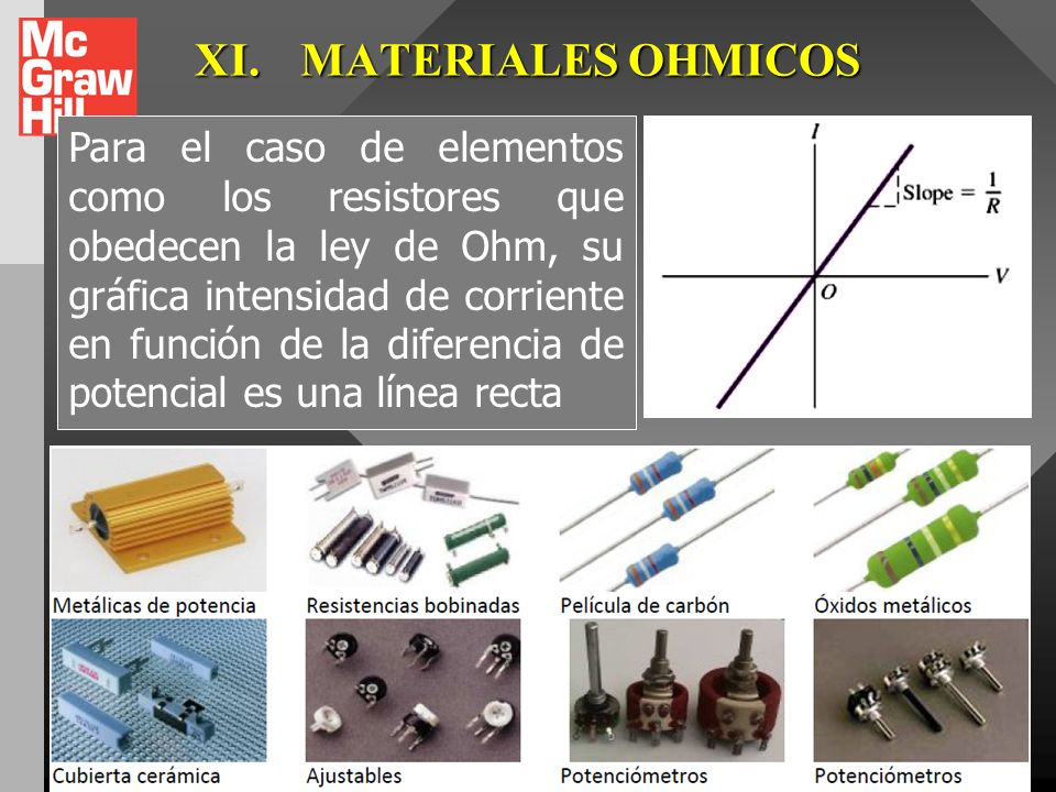 XI. MATERIALES OHMICOS .