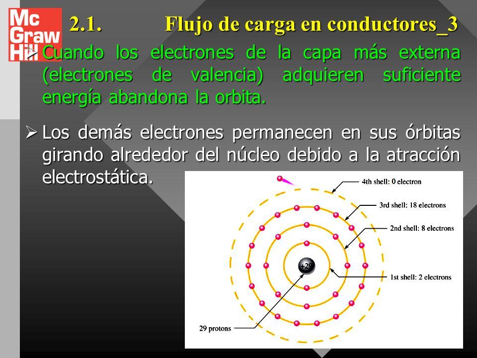 2.1. Flujo de carga en conductores_3