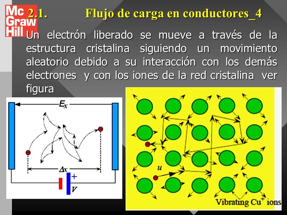 2.1. Flujo de carga en conductores_4