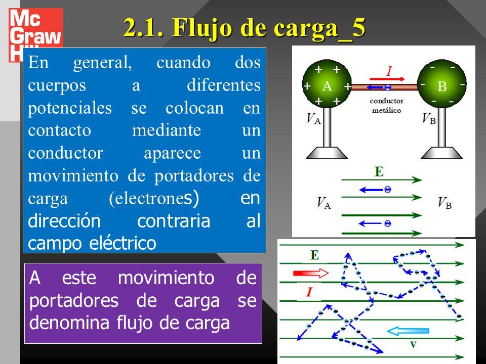 2.1. Flujo de carga_5