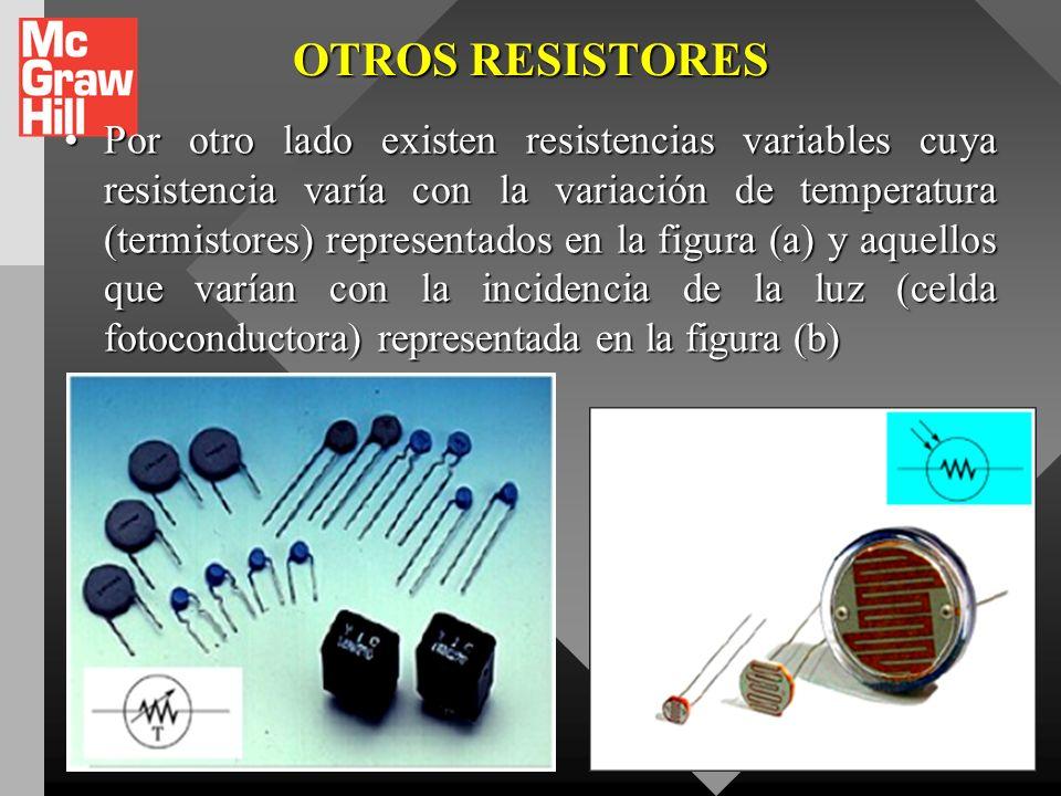 OTROS RESISTORES