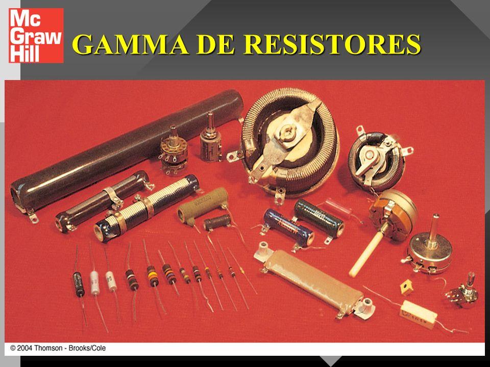 GAMMA DE RESISTORES