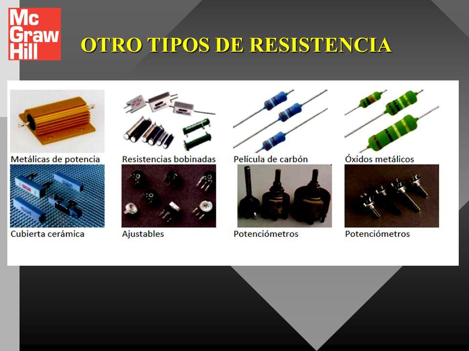 OTRO TIPOS DE RESISTENCIA