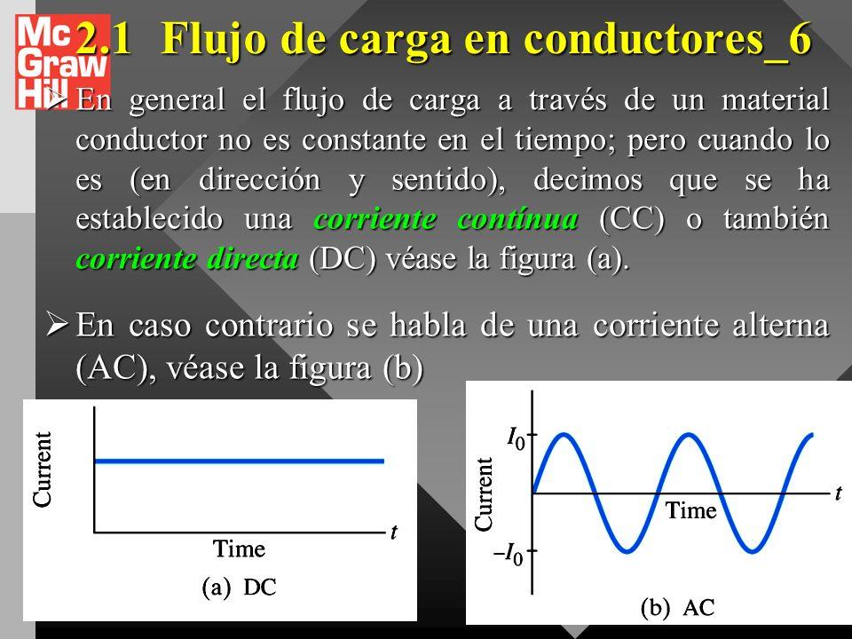 2.1 Flujo de carga en conductores_6