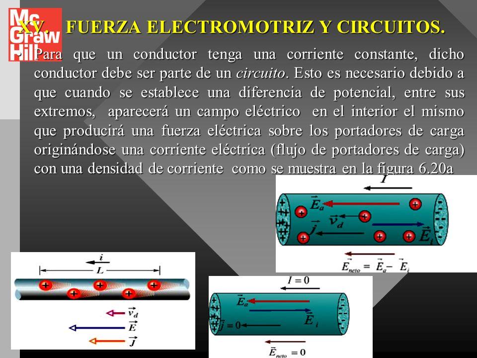XV. FUERZA ELECTROMOTRIZ Y CIRCUITOS.